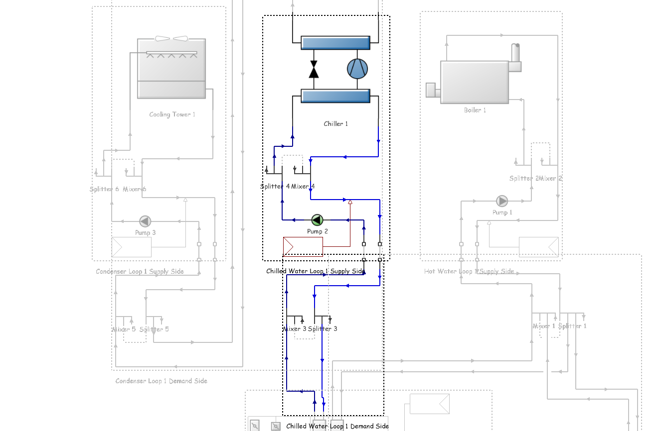 Chilled water plant loop the image below shows a chilled water loop connected to a water cooling coil pooptronica