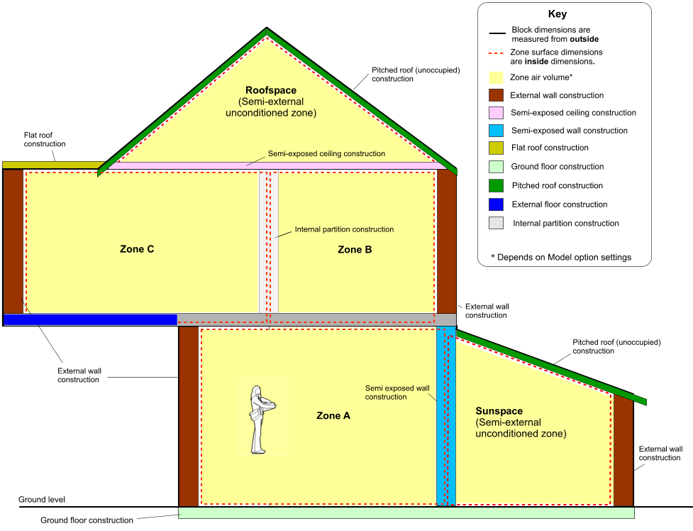 Schematic Diagram Showing U0027Combinedu0027 Floor/Slab/Ceiling Constructions