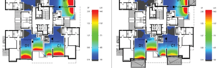Accurately assess natural daylight and visual comfort