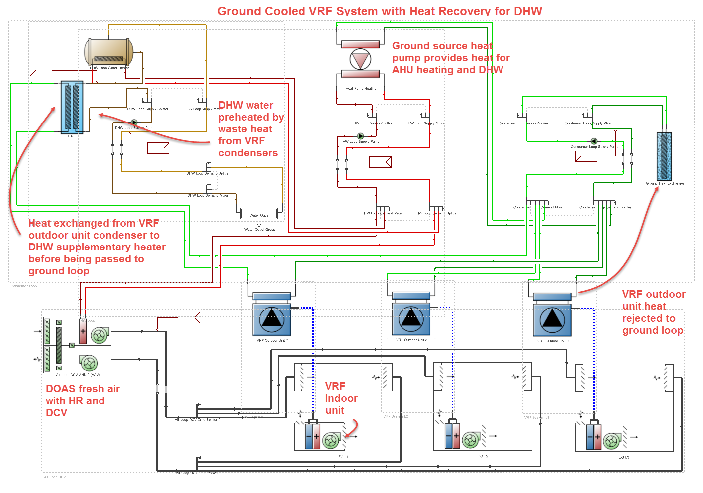 Vrf Outdoor Unit General Tab Piping Layout Around Pump In This Case The Outlet Of Water Cooled Condenser Is Connected To Demand Side A Loop As Shown Example Hvac Diagram